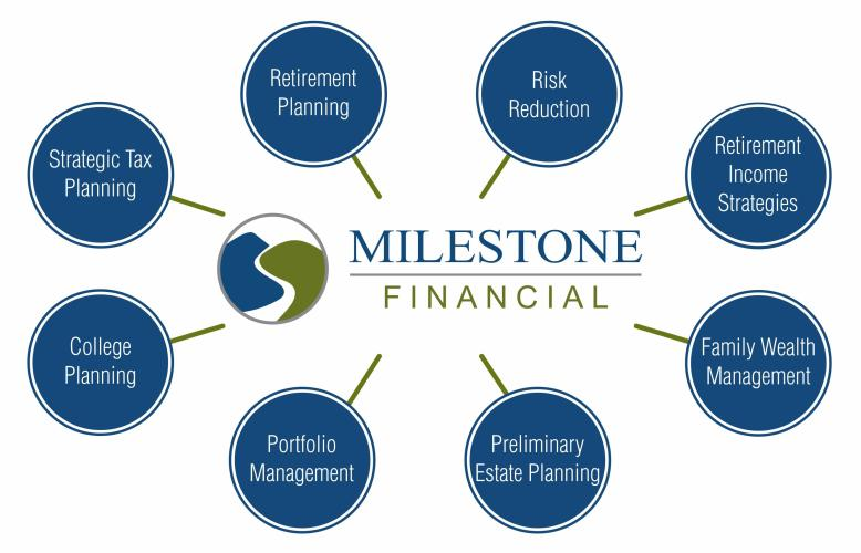Milestone Financial image